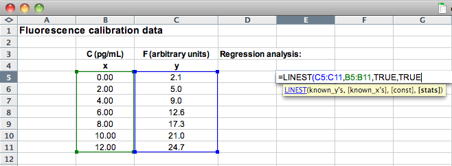 Statistics in Analytical Chemistry - Regression (5)