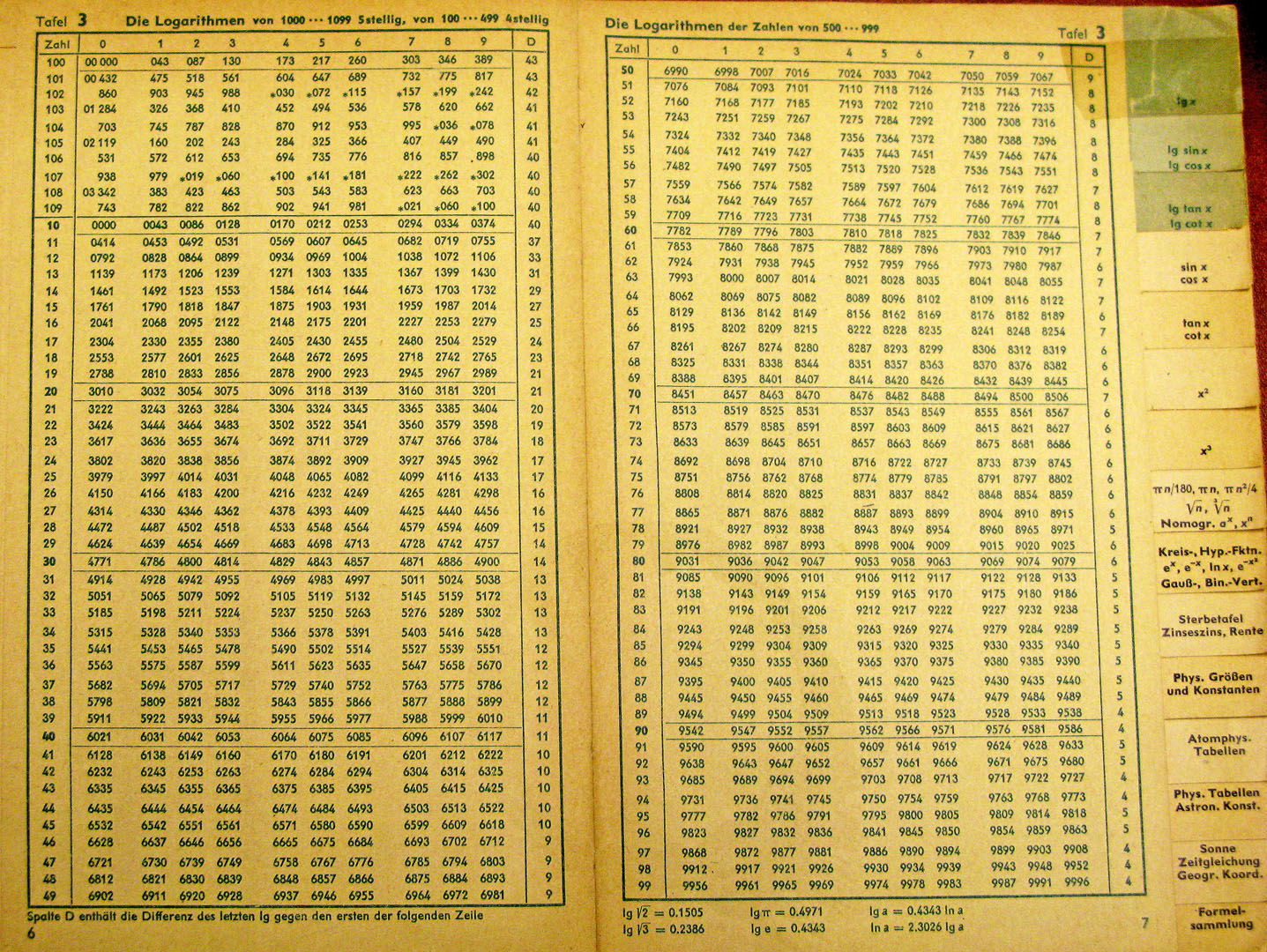Chemistry Archive Draft Catalogue